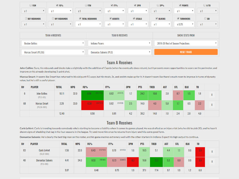 Trade analyzer